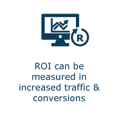 ROI can be measured in increased traffic & conversions